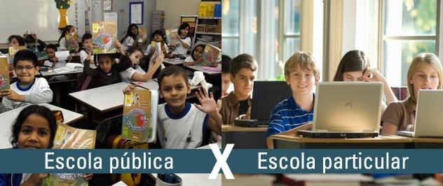 Image result for escola particular